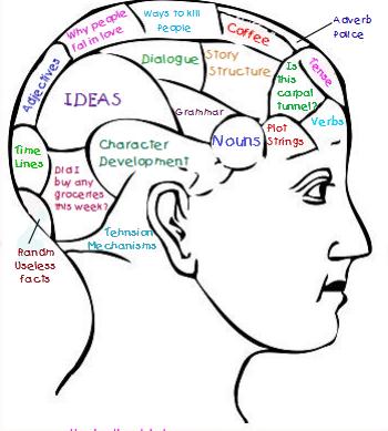 inside-mind